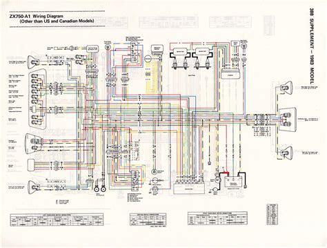 Kawasaki Klr650 Wiring Diagram Wiring Diagram Log Progress Super A Progress Super A Superpolobio It