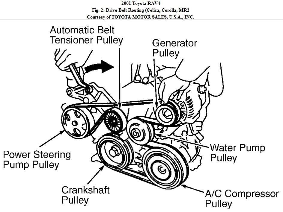 1999 Toyota Rav4 Fuse Box Diagram
