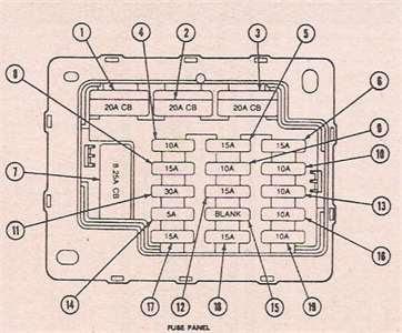 1990 Ford Bronco Fuse Box Diagram - Wiring Diagrams