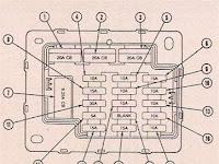 1994 Ford Bronco Fuse Box Diagram