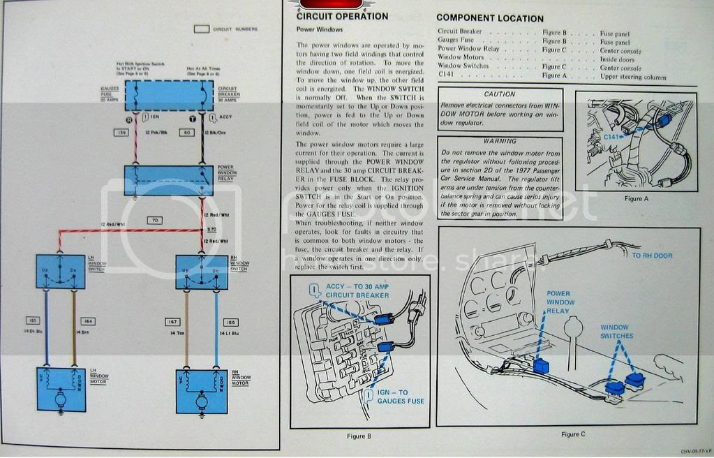 Diagram 1977 Corvette Fuse Box Wiring Diagram Full Version Hd Quality Wiring Diagram Sitexkilgo Csarcheometria It