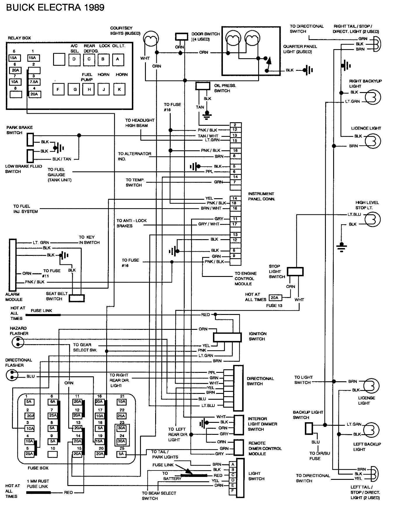 1995 Buick Riviera Radio Wiring Diagram Wiring Diagram Thick Procedure Thick Procedure Bowlingronta It