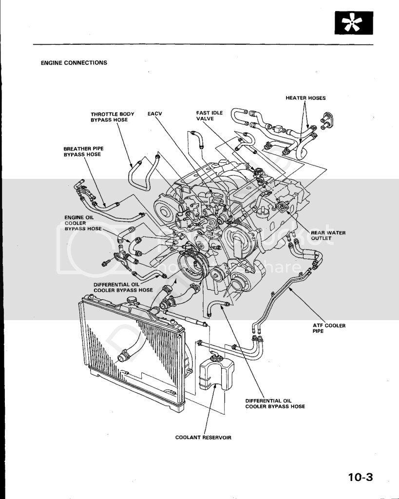 Acura Integra Wiring Diagram Pdf on Acura Legend Engine Diagram