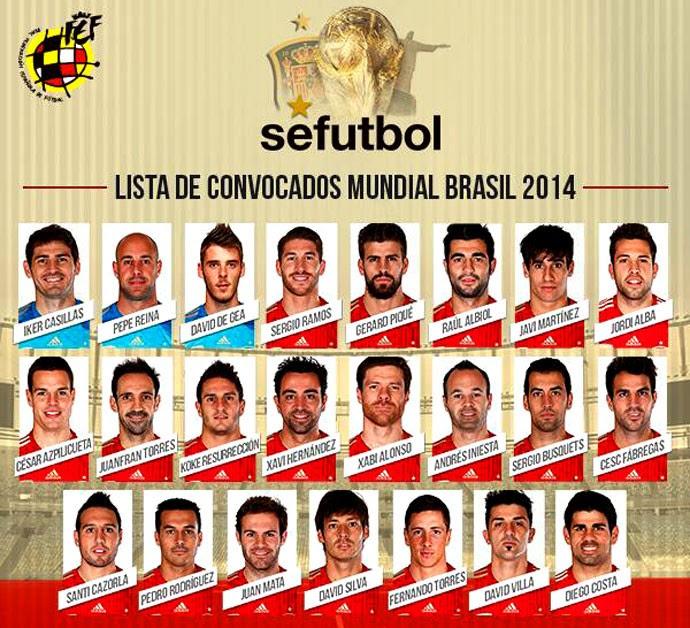 lista convocados Espanha  (Foto: Reprodução / Twitter)