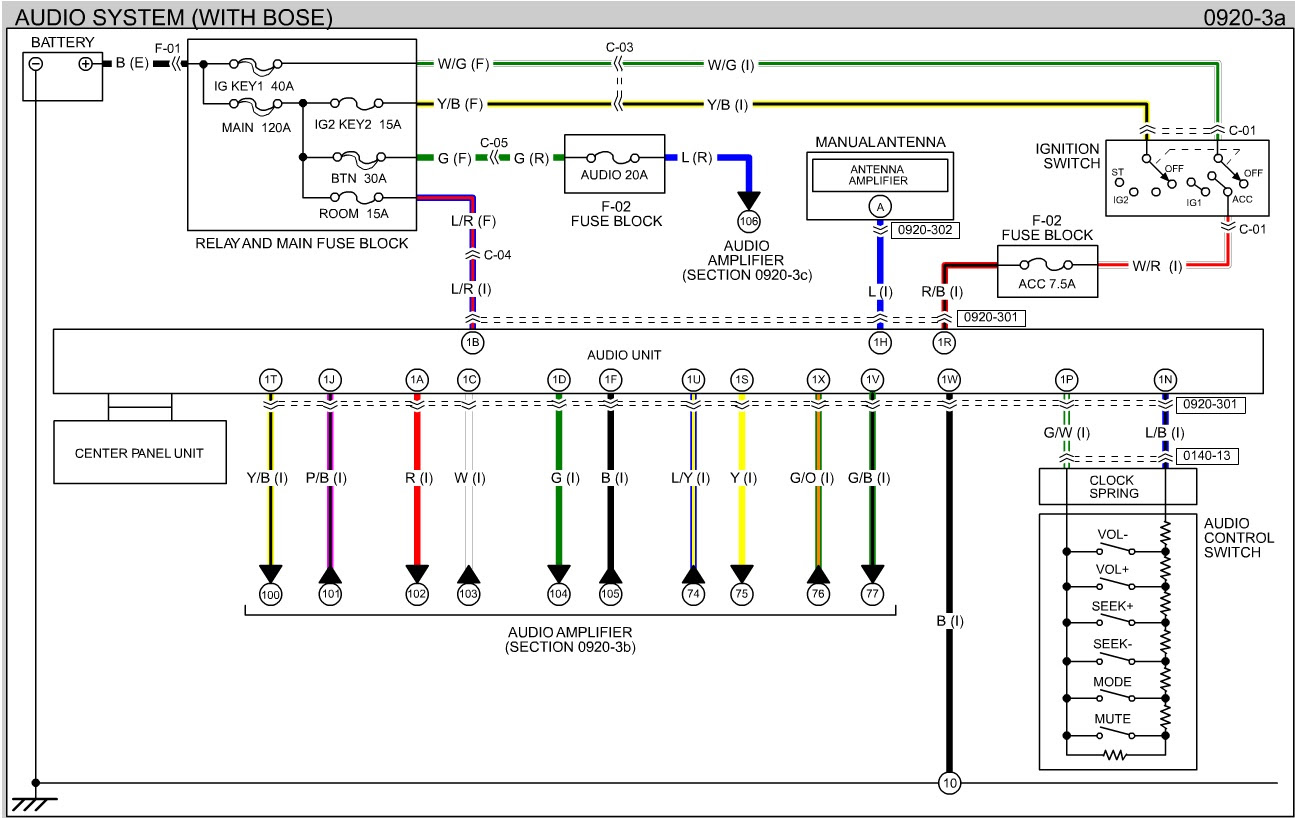 Diagram 199mazda Mx 5 Miata Wiring Diagram Manual Original Both Automatic And Manual Full Version Hd Quality And Manual Stoneaxeengineering Formazione Scuola Corsi It
