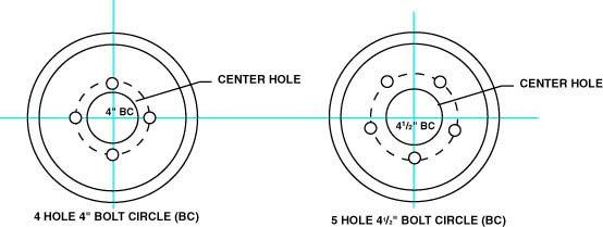 Technical Information Trailer Wheel Hubs