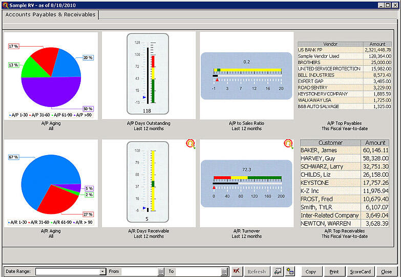 accounts_receivable_and_accounts_payable_dashboard