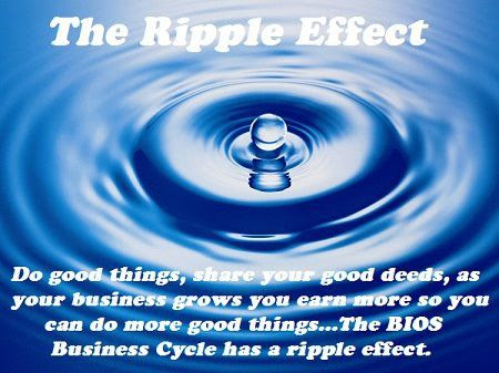 Quotes About Ripples 82 Quotes