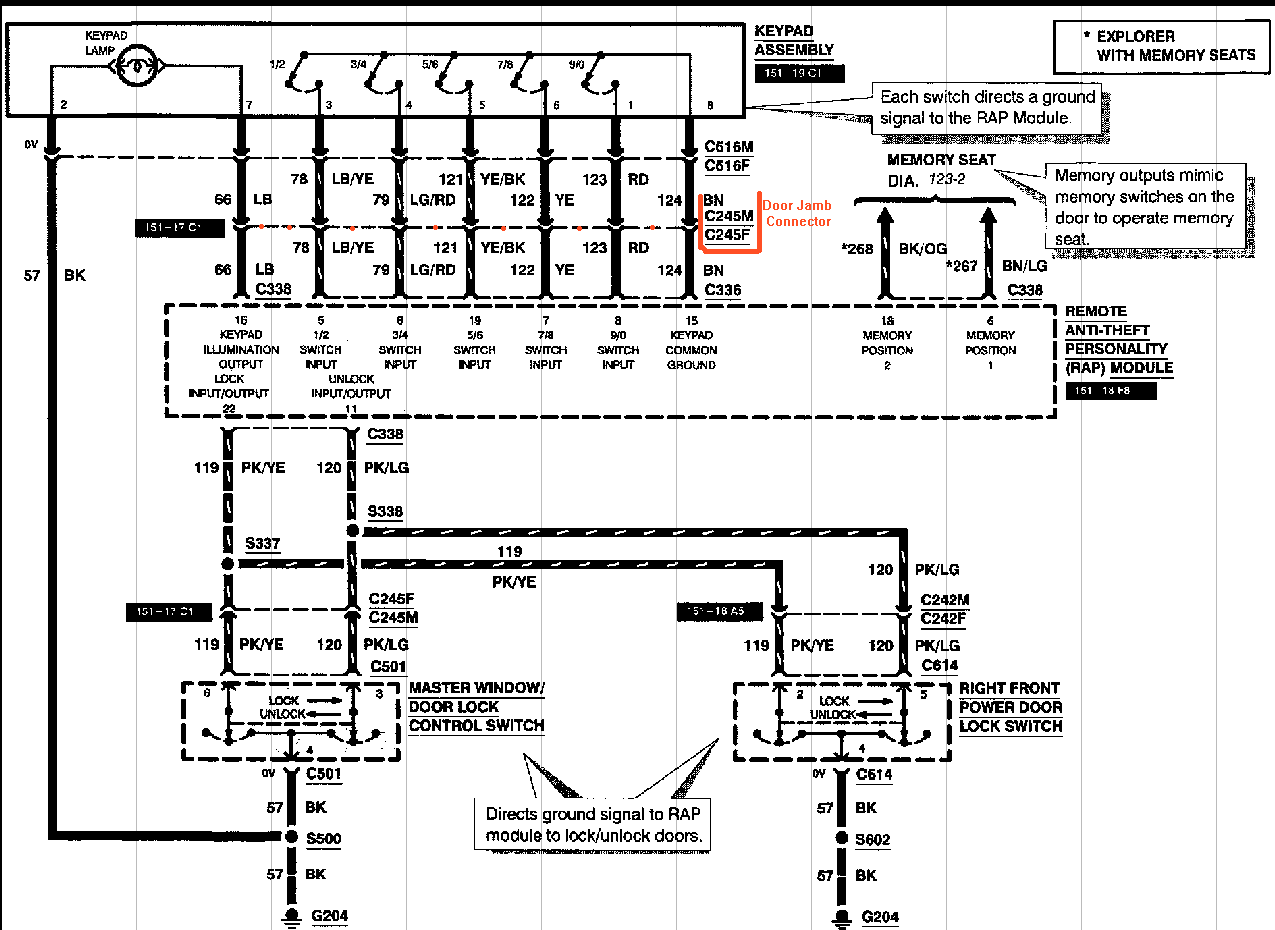 Ford Edge Keypad Wiring Diagram Wiring Diagram Arch Resource A Arch Resource A Led Illumina It