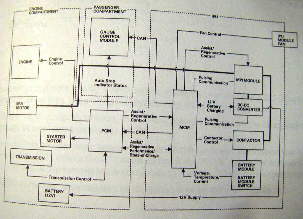 2010 Honda Insight Wiring Diagram Wiring Diagram Module B Module B Emilia Fise It