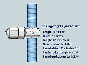 The vehicle is 10.4 metres long and has a main diameter of 3.35 metres. It has a liftoff mass of 8,506 kilograms and provides 15 cubic metres of pressurized volume