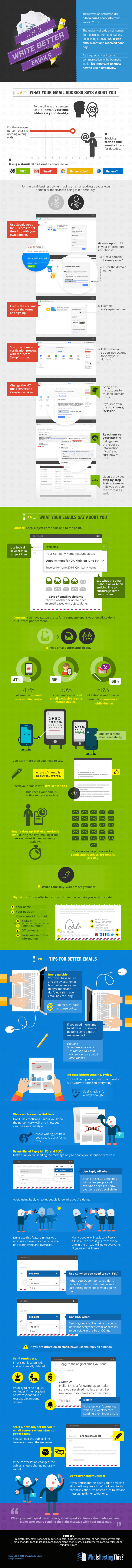 A Beginner's Guide to Writing Perfect Emails #Infographic #marketing