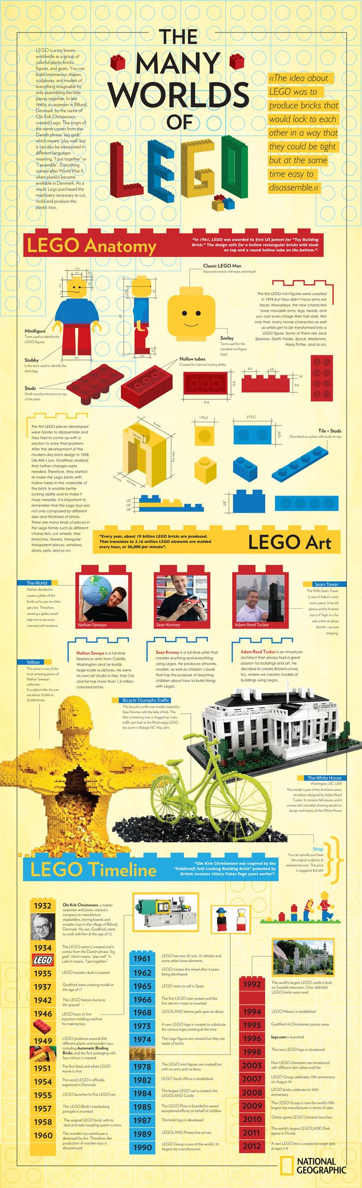 The many Worlds of LEGO #lego