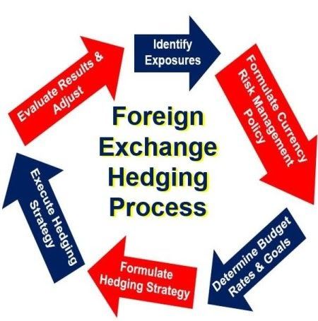 How does core inflation affect forex