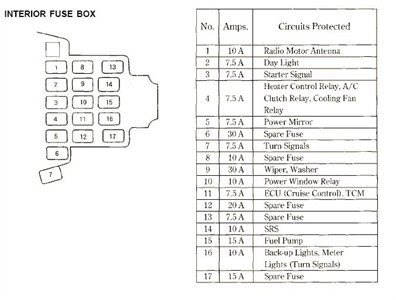 2005 Infiniti G35 Coupe Fuse Diagram Cars Wiring Diagram