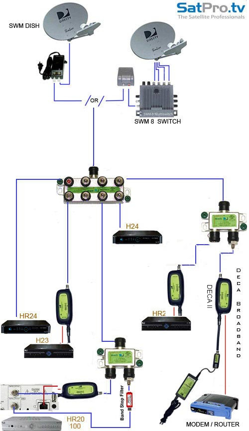 Directv Home Wiring Diagram - Home Wiring Diagram | Whole Home Dvr Wiring Diagram |  | Home Wiring Diagram