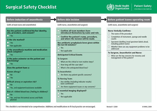 WHO Surgical Safety Checklist