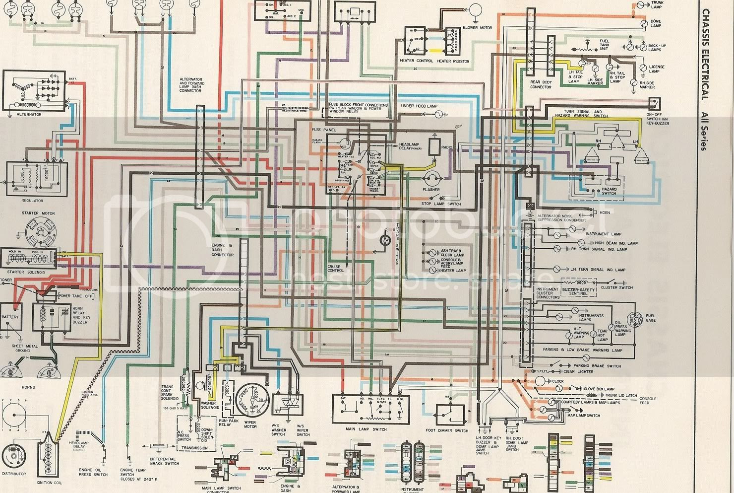 Diagram Oldsmobile 442 Wiring Diagram Full Version Hd Quality Wiring Diagram Musicwiring Intoparadiso It
