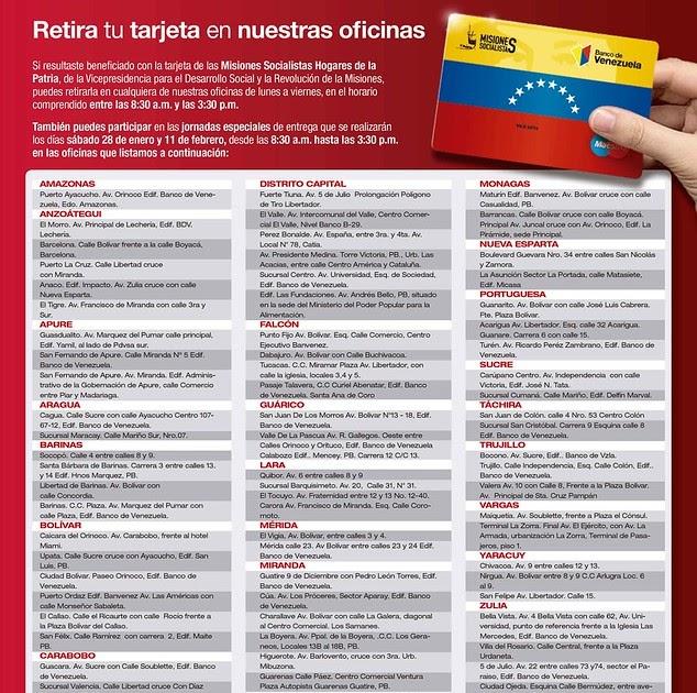 Listado oficinas banco de venezuela donde retirar la for Oficina del banco de venezuela