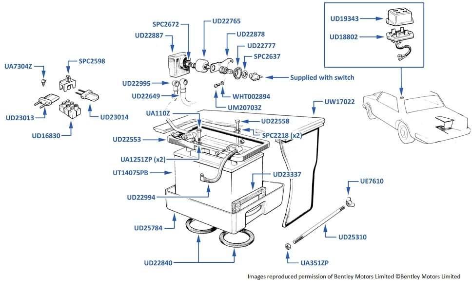 Roll Royce Wiring Diagram - Complete Wiring Schemas