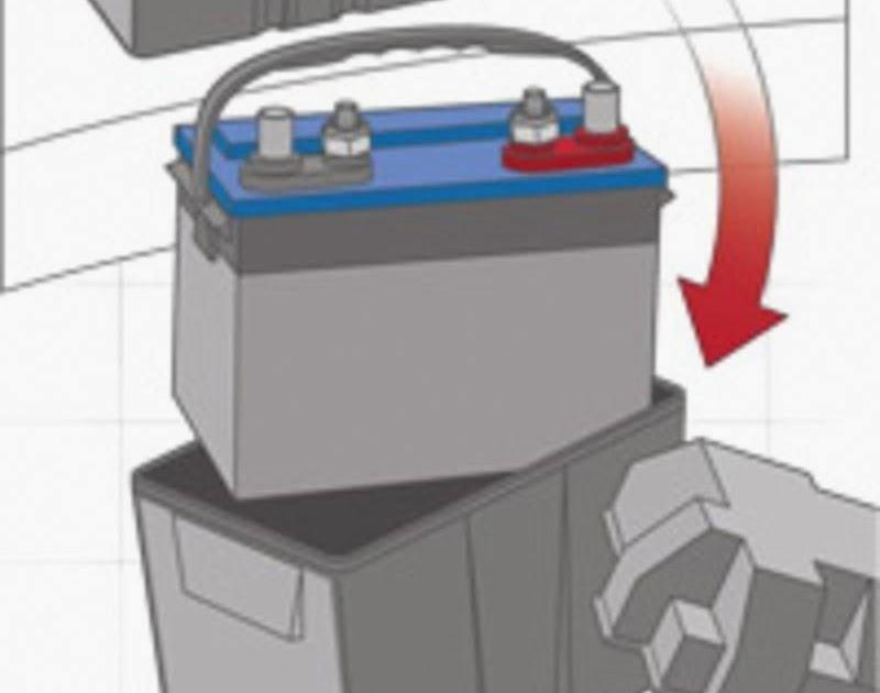 24 Volt Minn Kota Trolling Motor Wiring Diagram ...