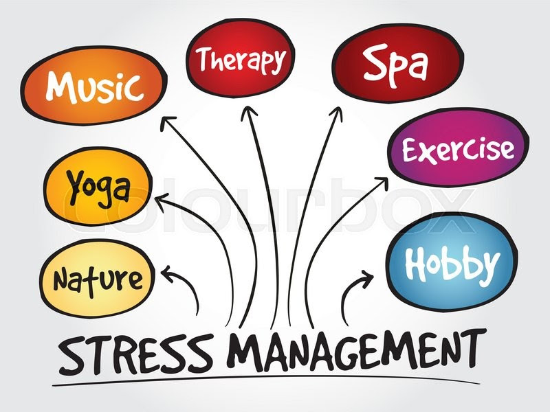 Top Ten Stress Management Tips by CPAPclinic.ca
