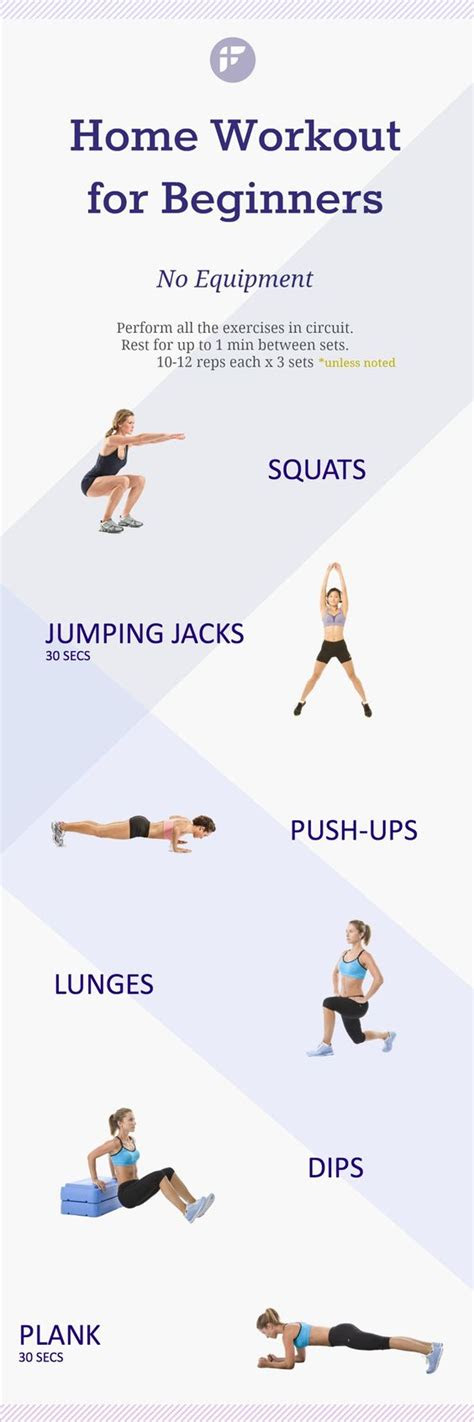 home workouts  beginners popcane