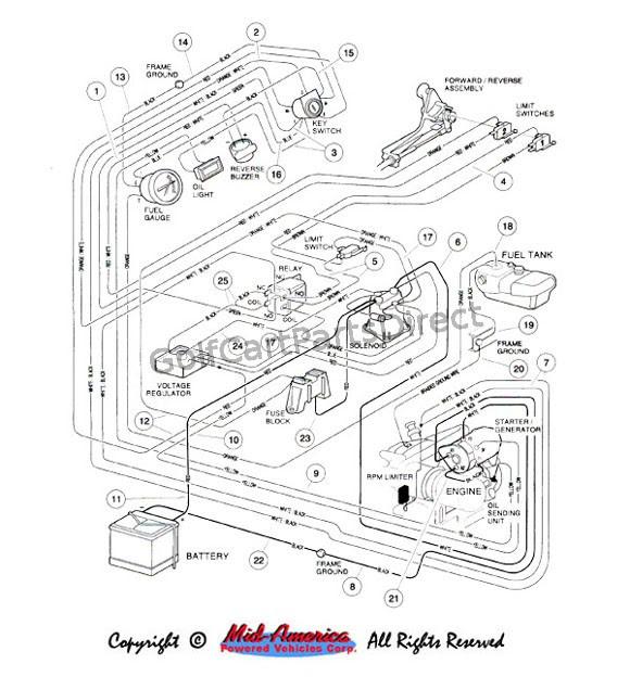 1992 Club Car Wiring Diagram Rv Open Roads Tech Issues Solar Wiring Diagram Sportster Wiring Nescafe Jeanjaures37 Fr