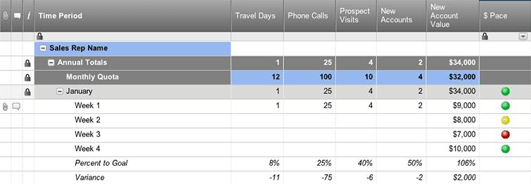 daily sales tracking report template calendar june. Black Bedroom Furniture Sets. Home Design Ideas