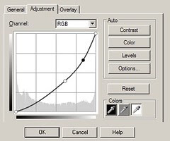 8 Background curves