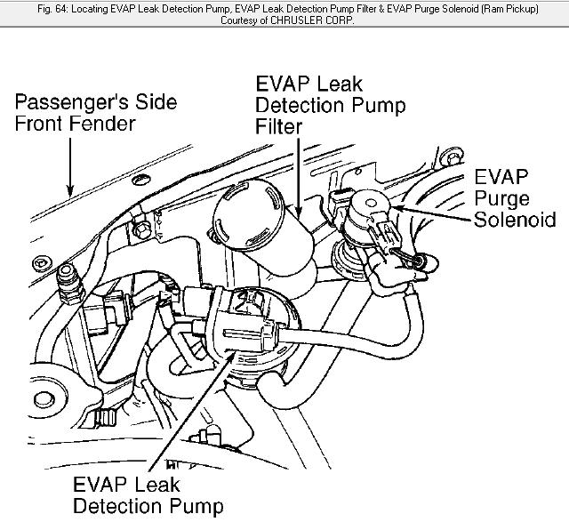 Wiring Diagram  32 2001 Dodge Ram 1500 Evap System Diagram