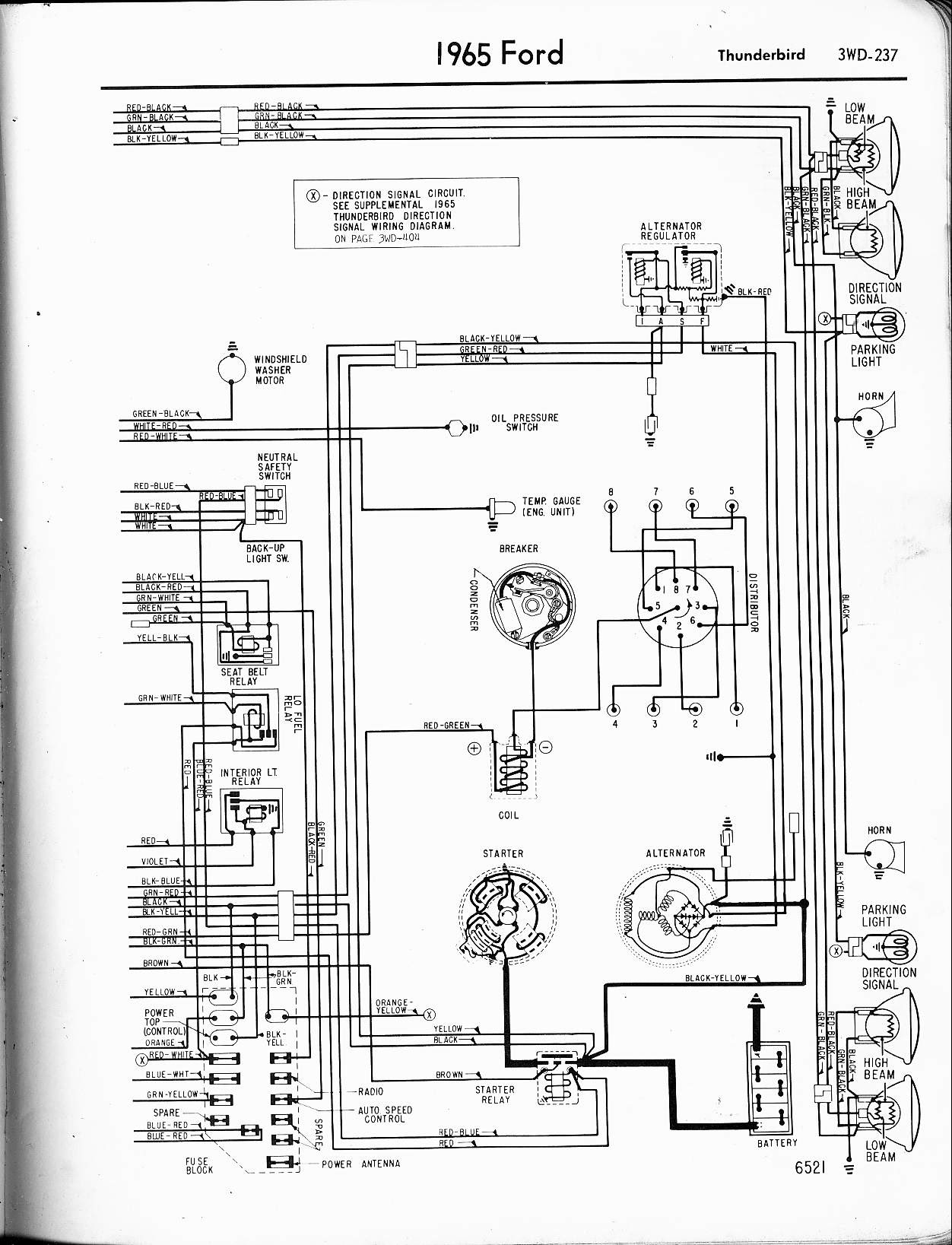 1957 Ford Thunderbird Underhood Wiring Diagram Wiring Diagram Regional Regional Frankmotors Es