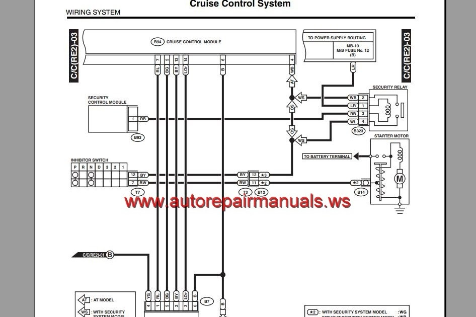 Nissan Z Wiring Diagram Pdf on relay fuse box, front engine parts, manual transmission parts, headlight wiring, cooling fan wiring, driver door handle, wiring harness,