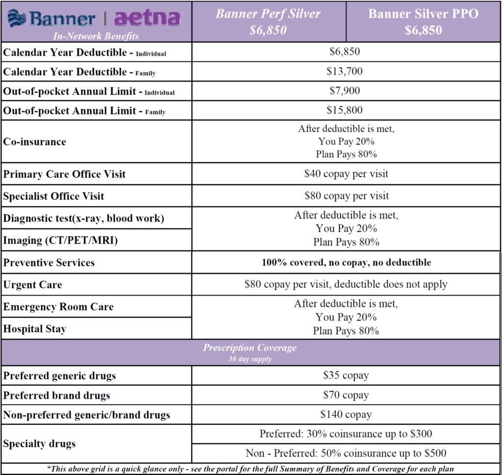 Farrmont Realty Group - Employee Benefits Exchange