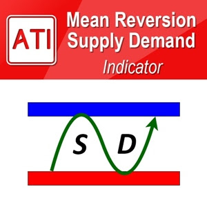 Supply demand forex meaning