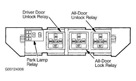 Ford F 250 Door Lock