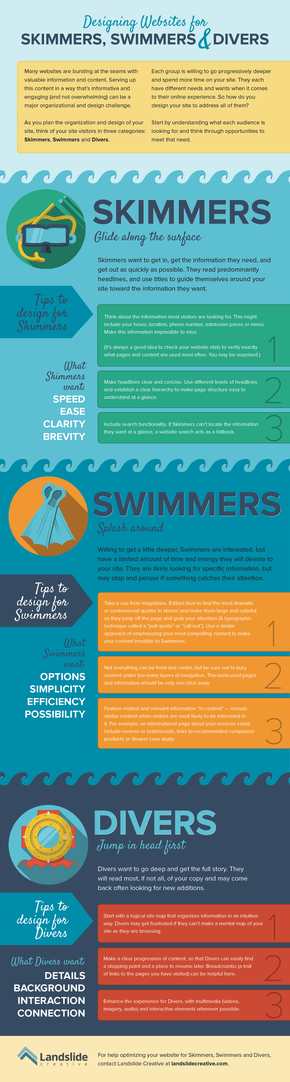 How To Create Content For Skimmers, Swimmers And Divers - #infographic