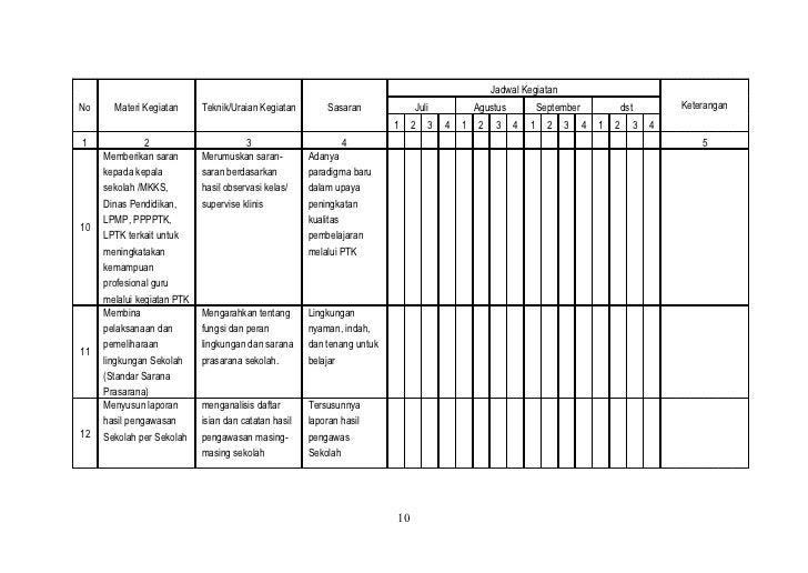 Contoh Hasil Observasi Di Lingkungan Sekitar - SEO Rajawali