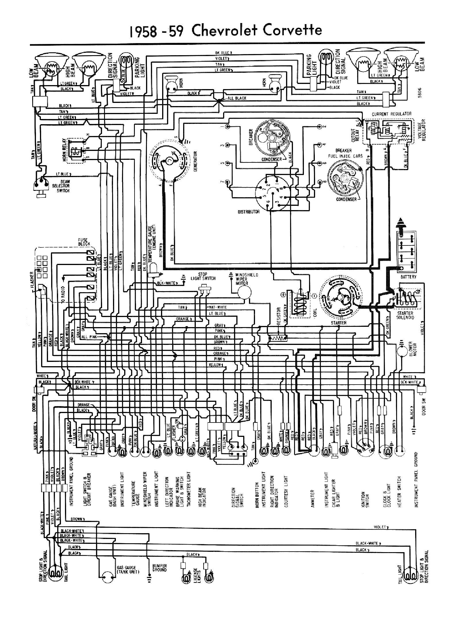 1960 Corvette Wiring Diagram Wiring Diagram Motor Motor Frankmotors Es