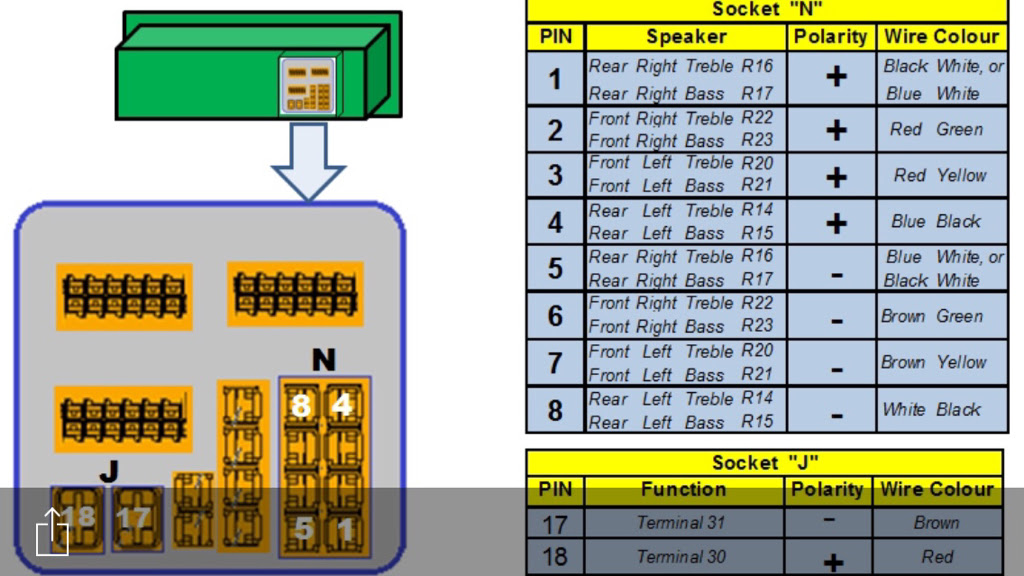 Vw Golf Mk3 Radio Wiring Diagram - Wiring Diagram