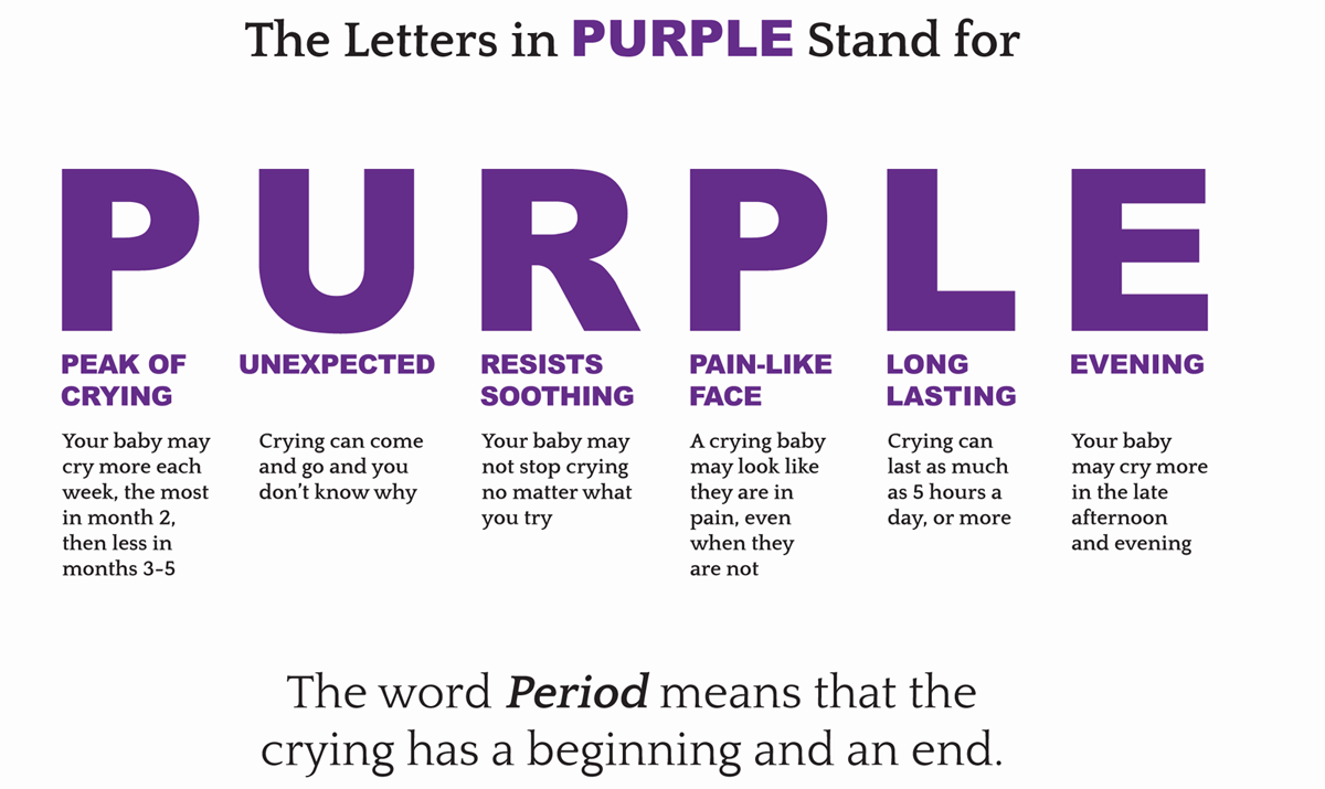 What Is The Period Of Purple Crying Purplecryinginfo