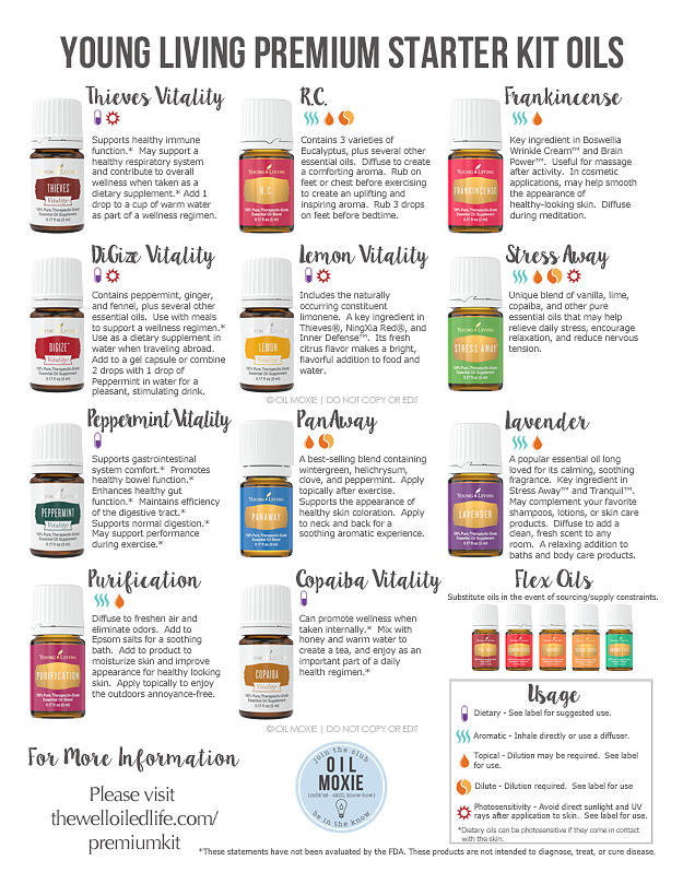 Premium Starter Kit from Young Living! | The Well-Oiled Life ...