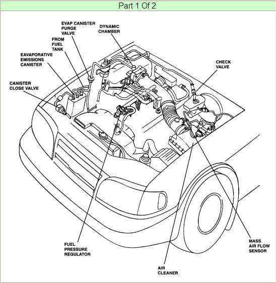 2002 Kia Sportage Heater Core Diagram Wiring Diagram Center Glow Shine Glow Shine Tatikids It