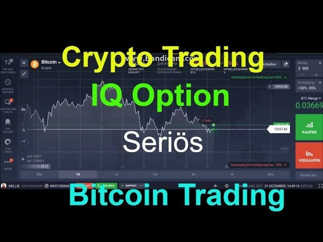 bitcoin kaufen svajonių rinka