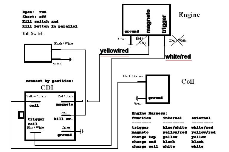 110cc Atv Wiring Diagram
