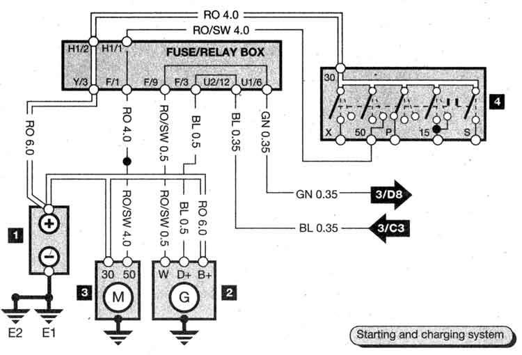 coches manuales  sistema de arranque electrico automotriz