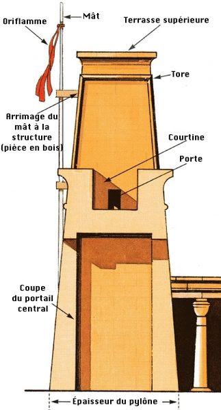Fichier:GD-EG-Pylône-coupe.jpg
