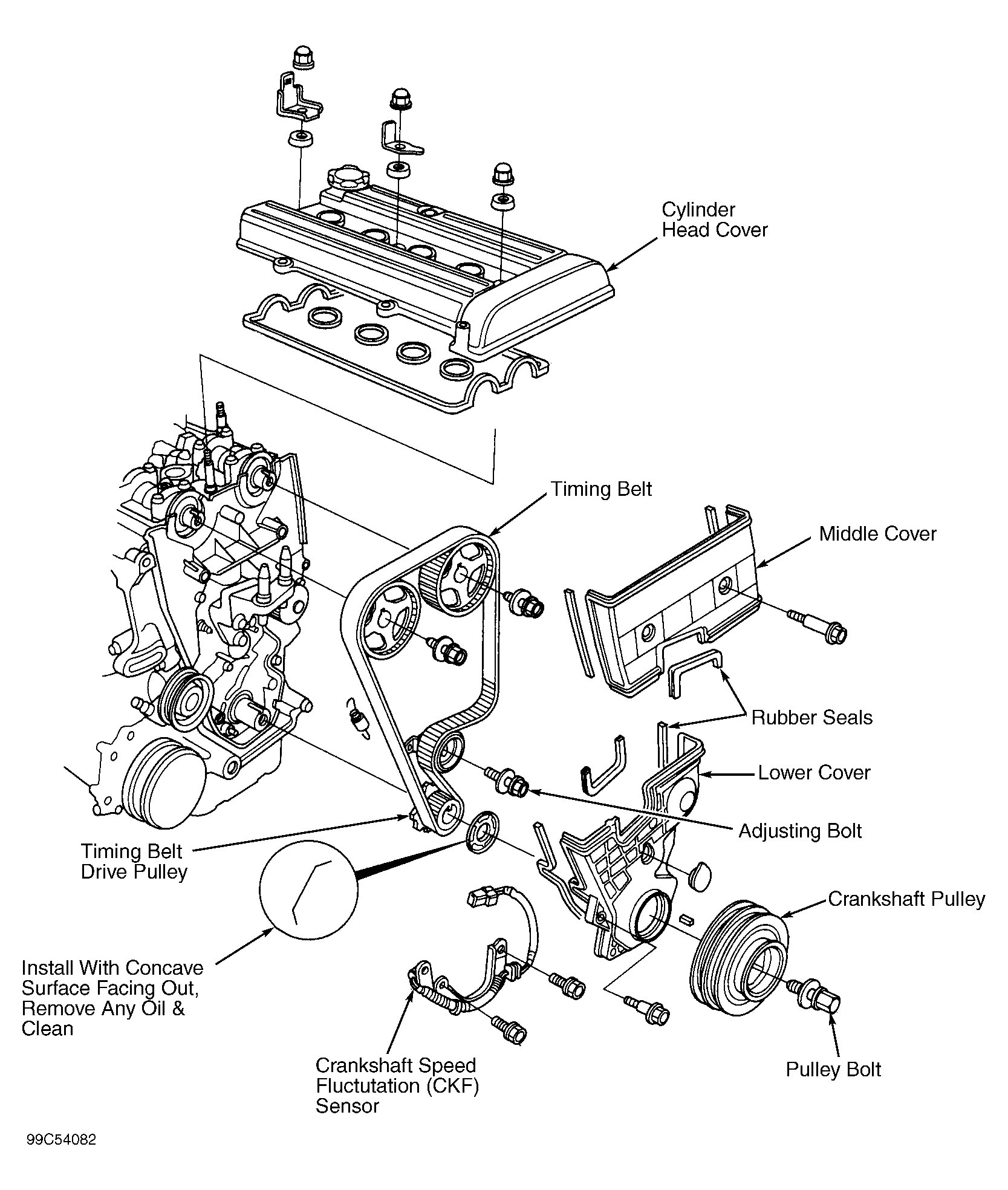 2000 Honda Crv Wiring Diagram - Wiring Diagram Example