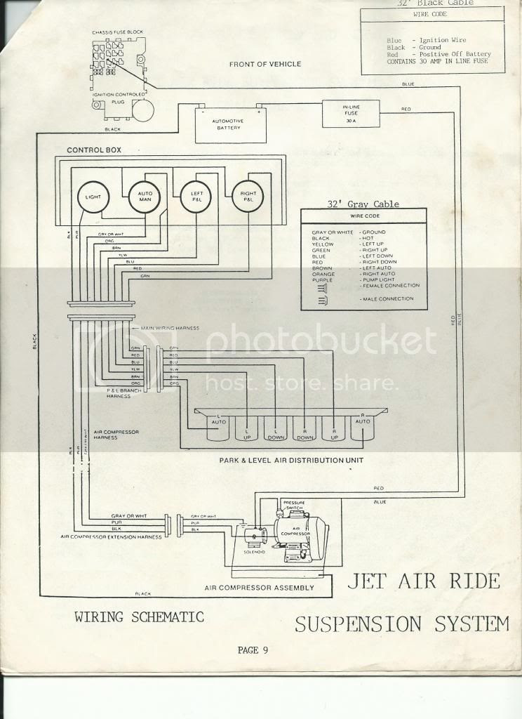 1986 Winnebago Fuse Box - Wiring Diagram Schema