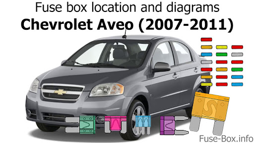 Chevrolet Lettering Font